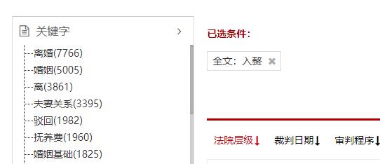 """在中国裁判文书网上输入""""入赘""""的关键词可以发现,其中涉及离婚的判决有7766篇。与此相关的各类纠纷也并不罕见。/中国裁判文书网"""