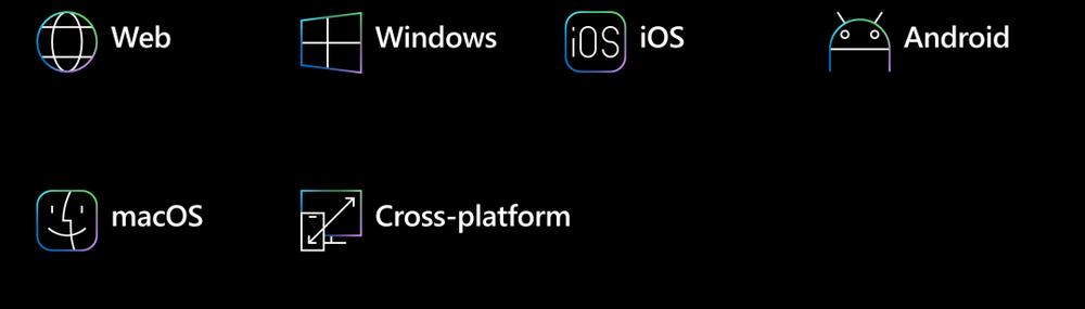 ▲微软在 fluent design 官网中放出了多个平台的设计规范