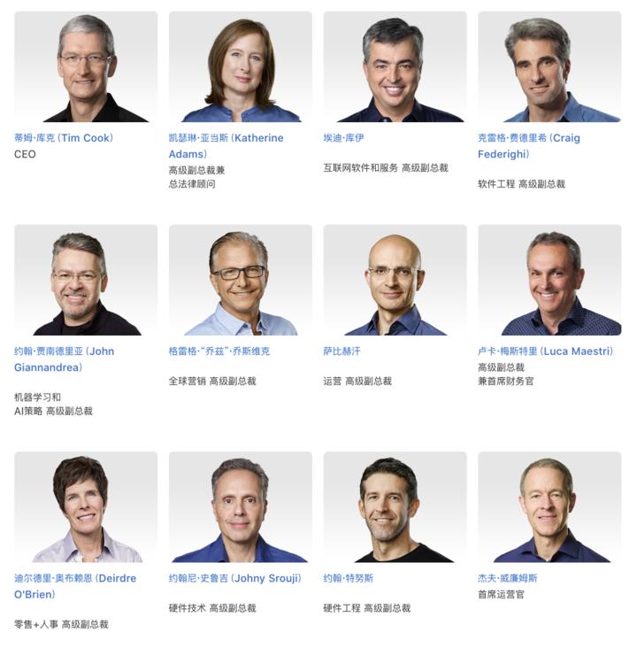 苹果现任核心高管,杰夫·威廉姆斯在右下角